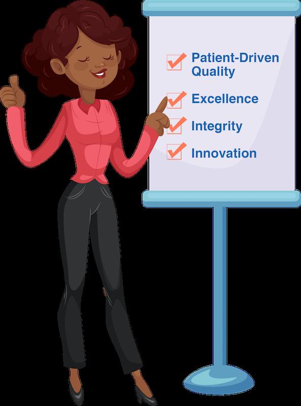 Patient-driven quality
